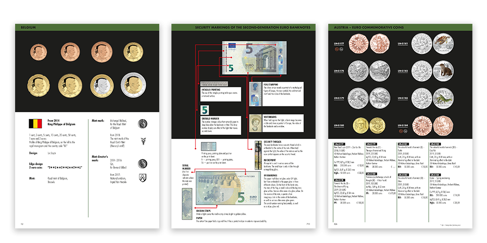 Katalóg euromincí a bankoviek